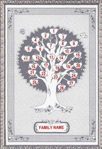 blank family tree template printable. lank family tree template for